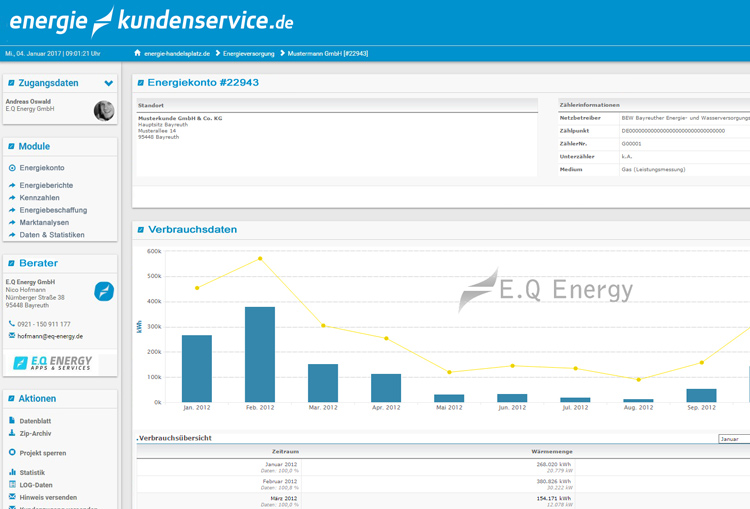 Cloud Software für Energiemanagement
